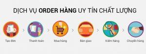Quy trình vận chuyển hàng Trung Quốc giá rẻ
