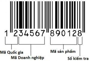 Cách nhận biết mã vạch các quốc gia