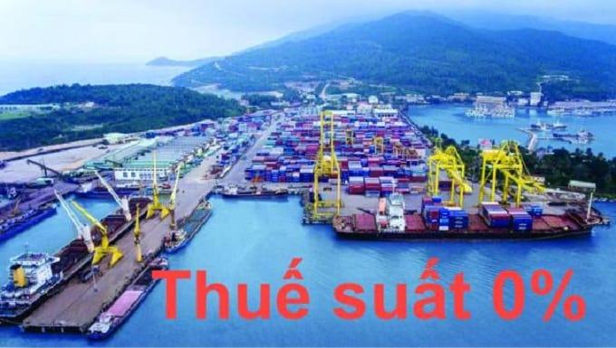 Hàng hoá nhập khẩu miễn thuế %