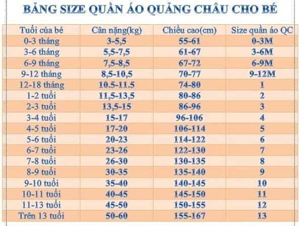 bảng size quần áo trẻ em Quảng Châu